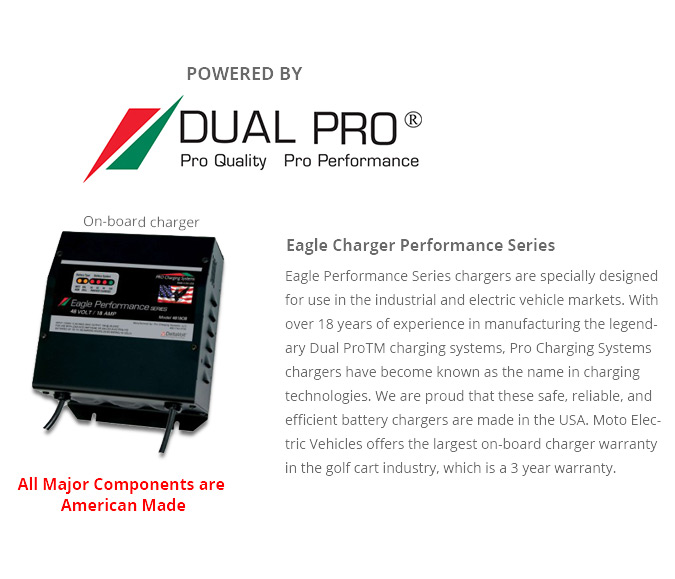 Eagle Electric Vehicle Battery Charger